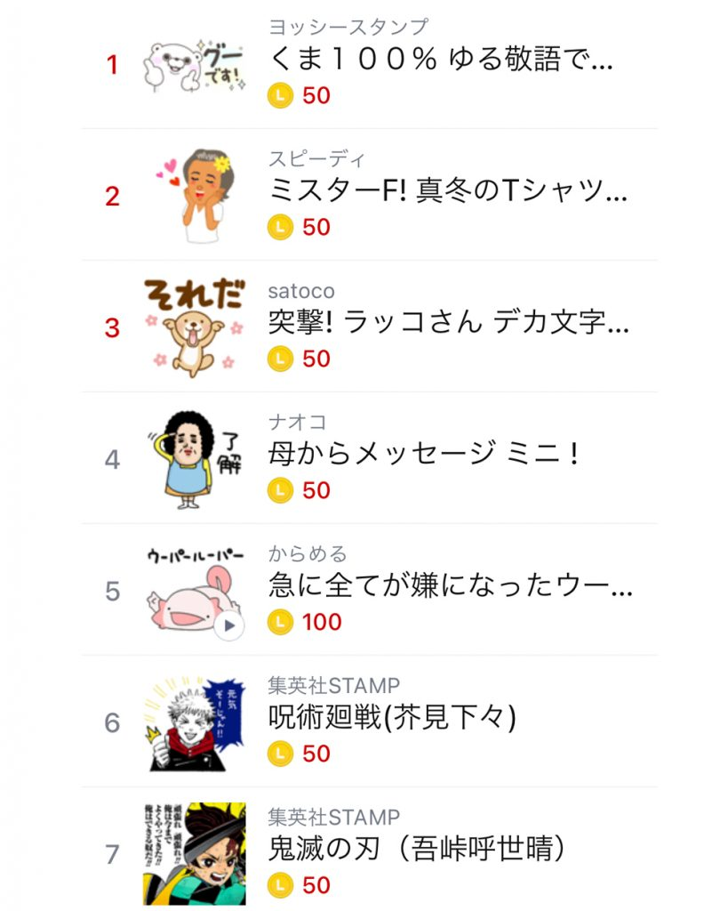 """The """"Mr. F! Midwinter T-Shirt Life"""" LINE stickers are currently ranked number two! Just a bit further! Please help us reach number one!"""